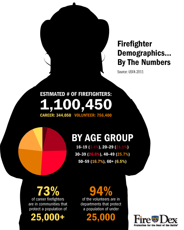 Fd_Infographic_ByNumbers