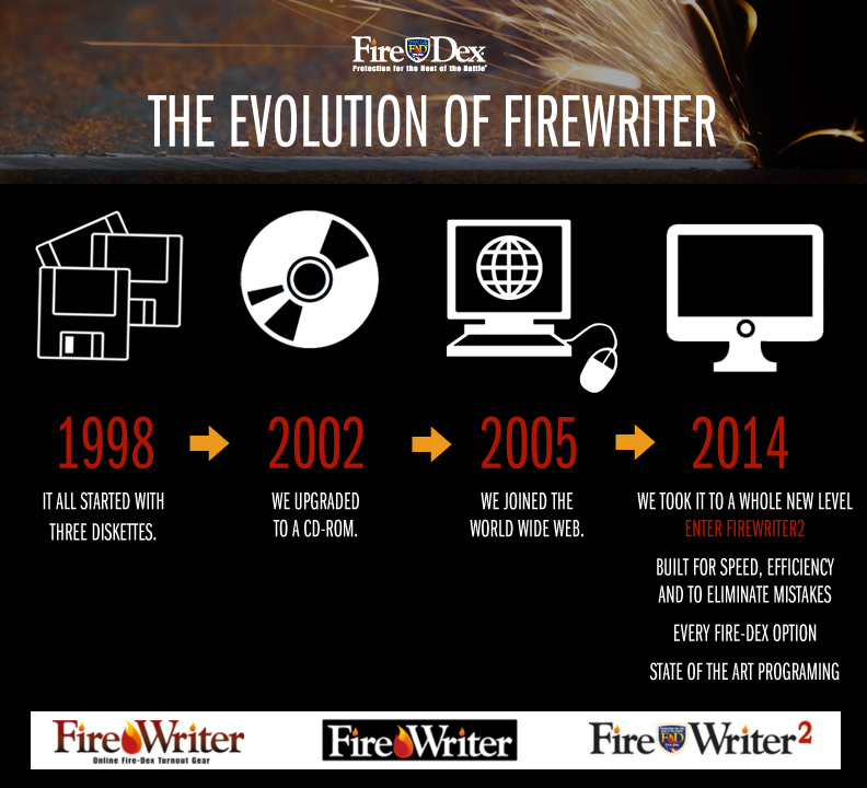 FD_Infographic_FWhistory