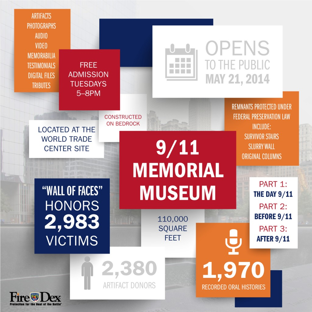 9/11 Museum By The Numbers