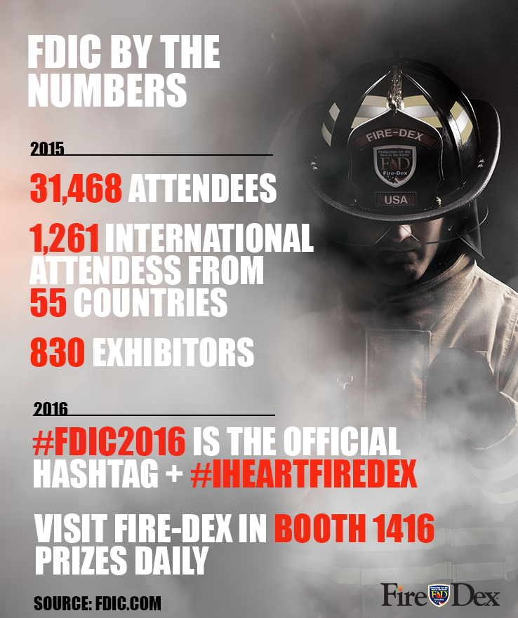 FD_Infographic_FDICbyNumbers