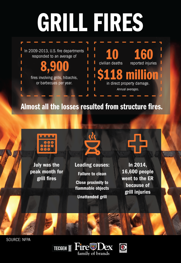 FD_Infographic_GrillFires